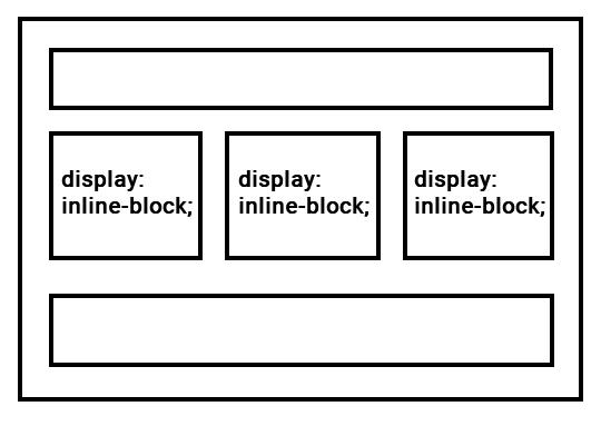 Bloki w linii