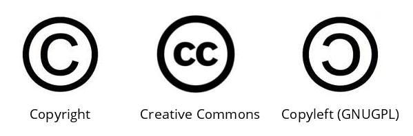 Oznaczenia praw autorskich