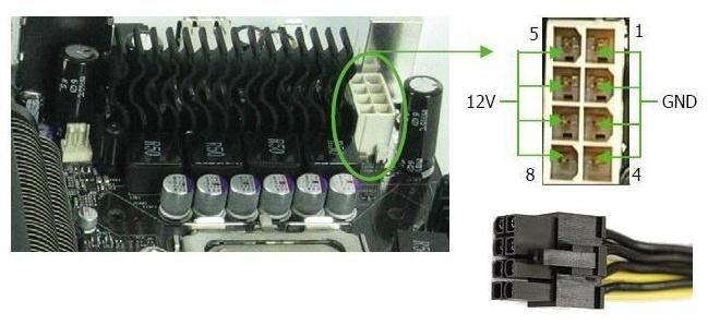 Zasilanie procesora 8 pin